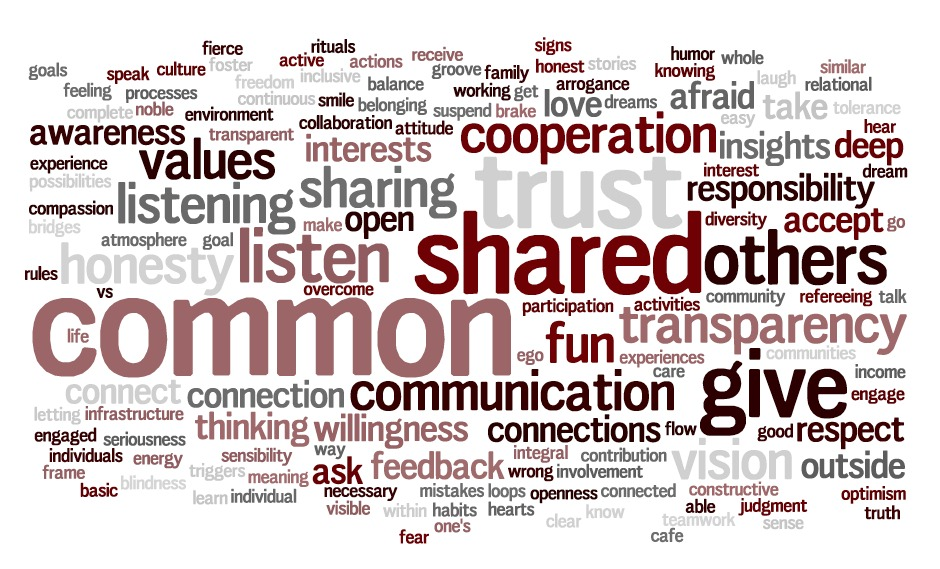 community-word-cloud-v5